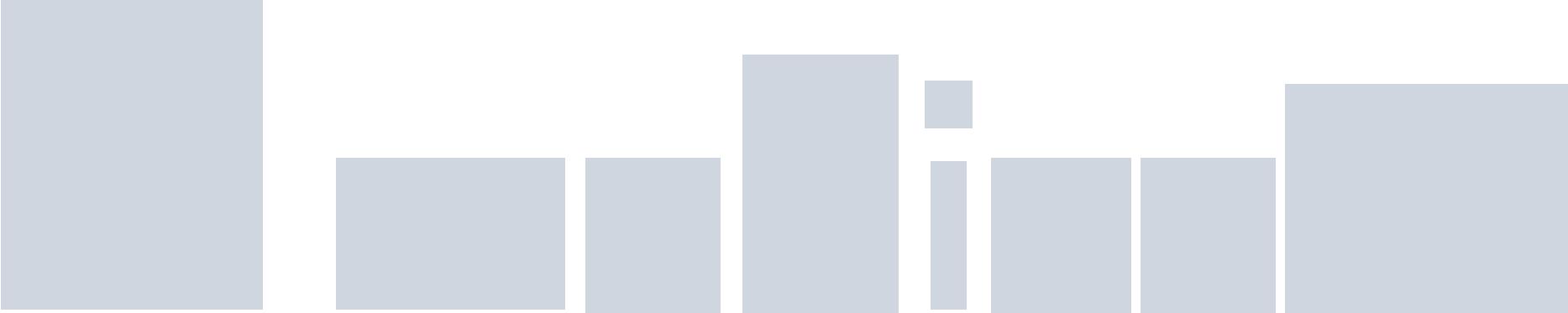 MADICATTT